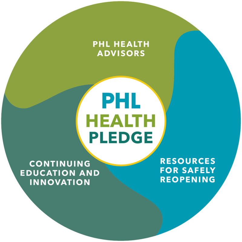 Philadelphia Health Pledge